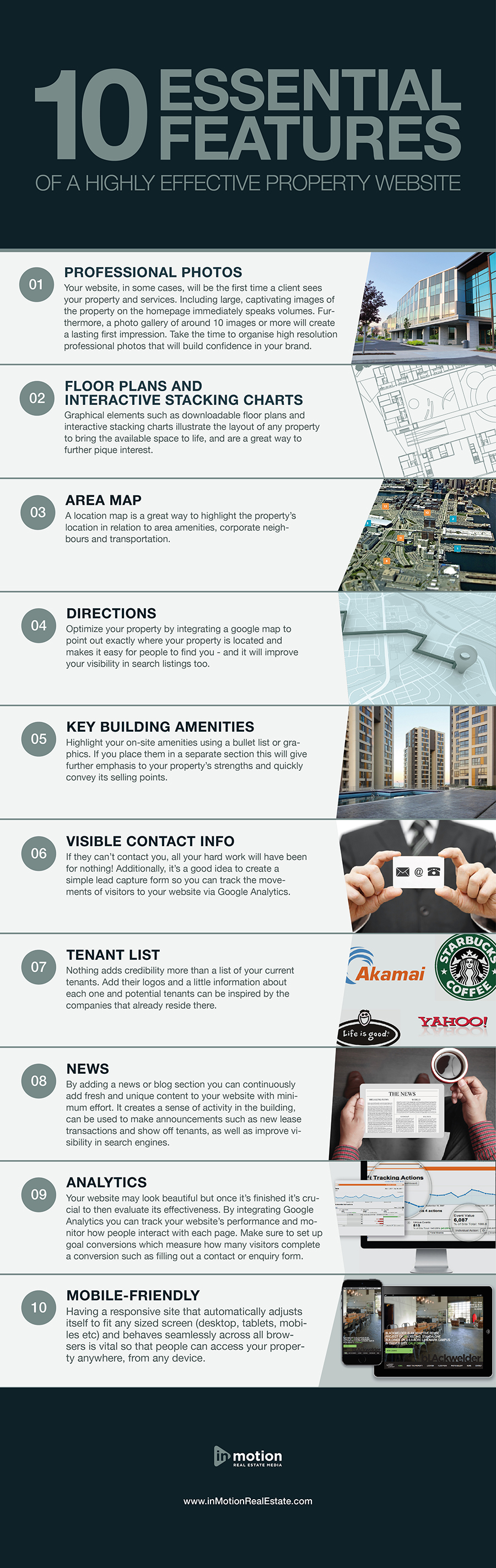 Effective Property Website Infographic